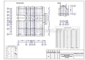 Пример проекта дома из бруса - Устройство стропильной системы