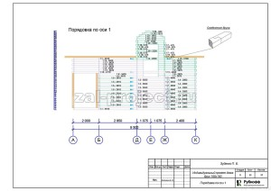 Пример проекта дома из бруса - Порядовка по оси 1