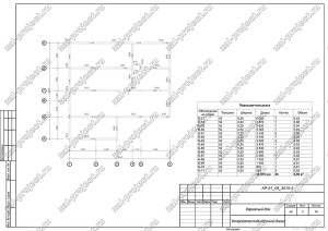 Пример проекта каркасного дома Устройство подкладочной доски