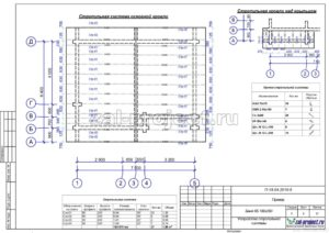 Устройство стропильной системы пример проекта дома из клееного бруса